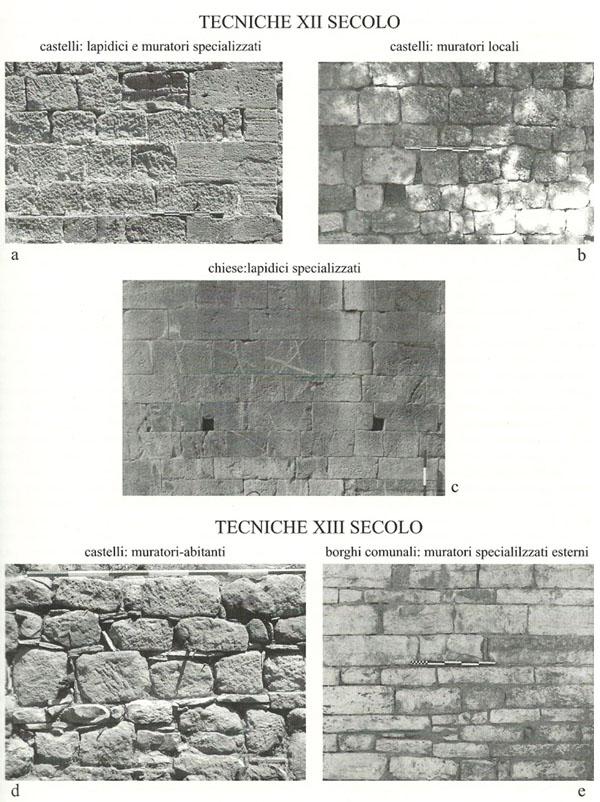 Técnicas constructivas documentadas en los siglos XII y XIII (Bianchi, 2005)