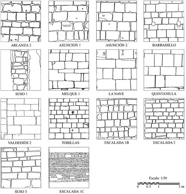 Ejemplo de tipologías constructivas de arquitectura alto medieval documentadas en la Península Ibérica (Caballero y Utrero, 2005)