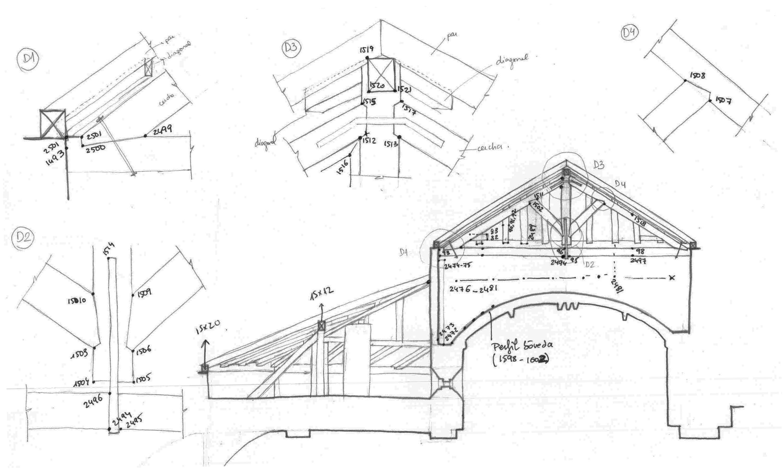 Documentaci N Gr Fica De Edificios Hist Ricos Principios  ~ Dimensiones Escalera De Caracol